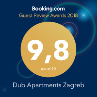 Booking.com Guest review award 2018 Dub Apartments Zagreb